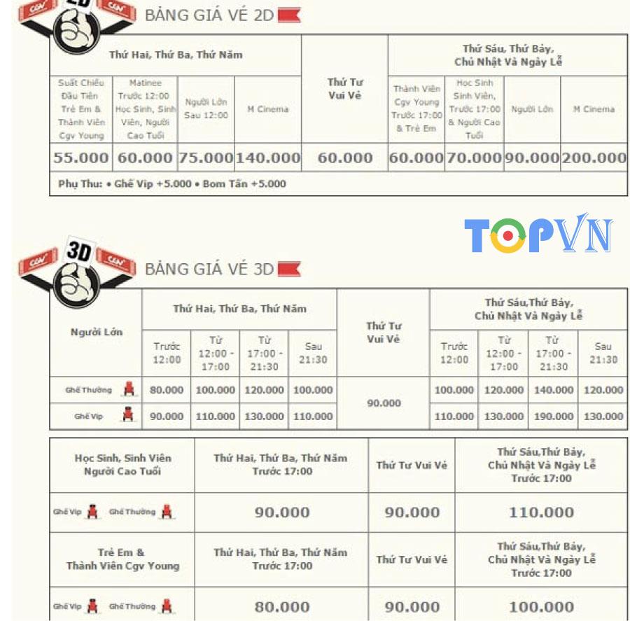 TOP 5 rạp chiếu phim hút khách nhất tại Quận 7, TP Hồ Chí Minh